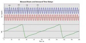 Acoustics_BinauralBeats